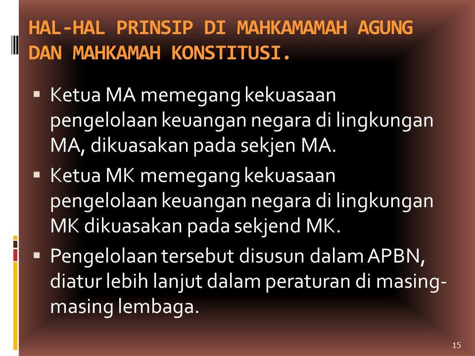 HAL-HAL PRINSIP DI MAHKAMAMAH AGUNG DAN MAHKAMAH KONSTITUSI.