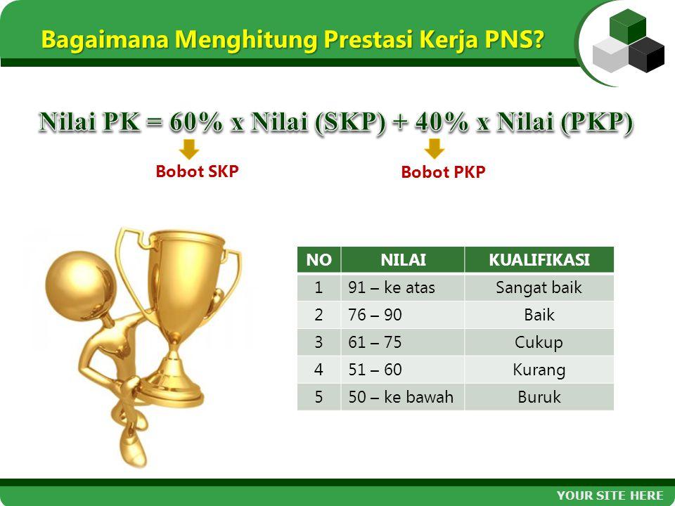 Bagaimana Menghitung Prestasi Kerja PNS