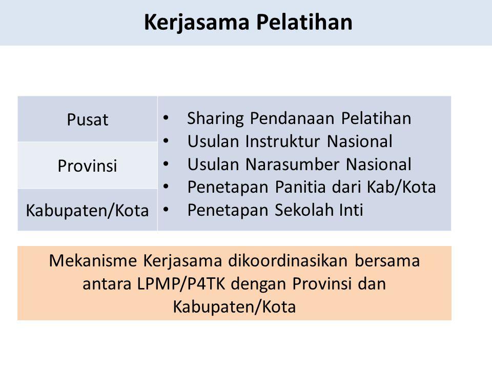 Kerjasama Pelatihan Pusat Sharing Pendanaan Pelatihan