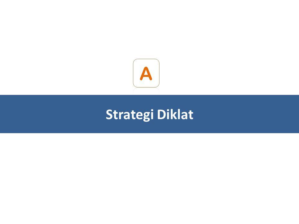 A Strategi Diklat