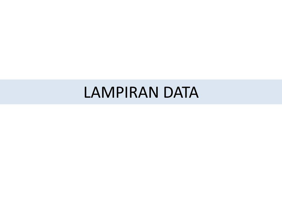 LAMPIRAN DATA