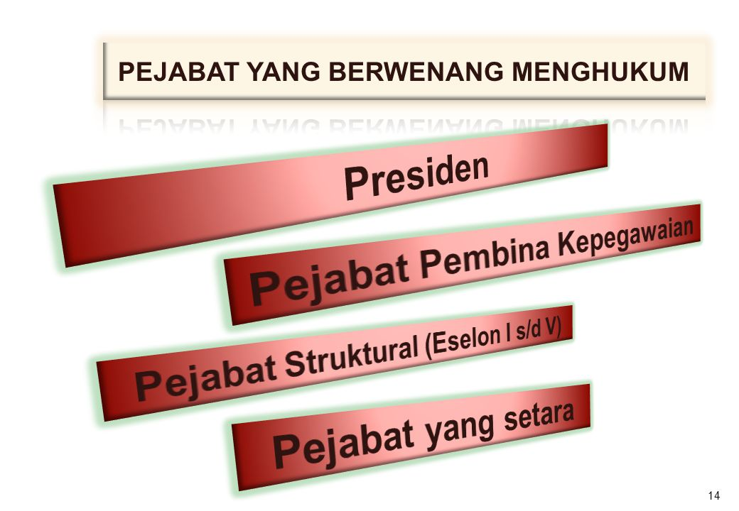 Presiden Pejabat yang setara Pejabat Pembina Kepegawaian
