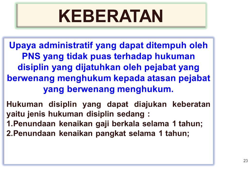 KEBERATAN