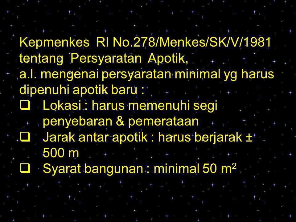 Kepmenkes RI No.278/Menkes/SK/V/1981 tentang Persyaratan Apotik,