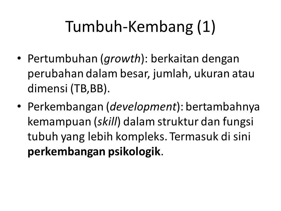Tumbuh-Kembang (1) Pertumbuhan (growth): berkaitan dengan perubahan dalam besar, jumlah, ukuran atau dimensi (TB,BB).