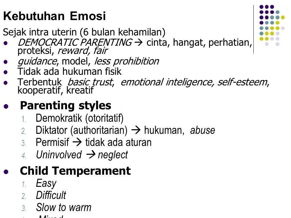 Kebutuhan Emosi Parenting styles Demokratik (otoritatif)