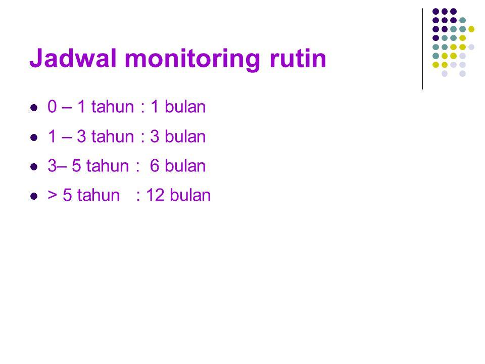 Jadwal monitoring rutin