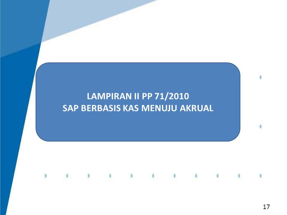 SAP BERBASIS KAS MENUJU AKRUAL