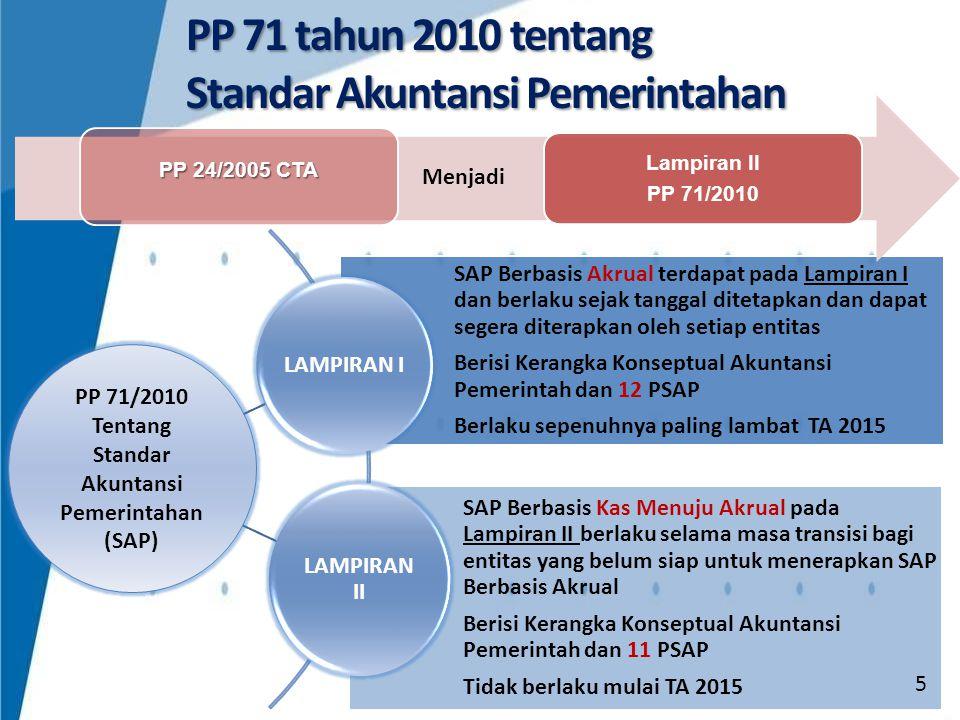 PP 71/2010 Tentang Standar Akuntansi Pemerintahan (SAP)