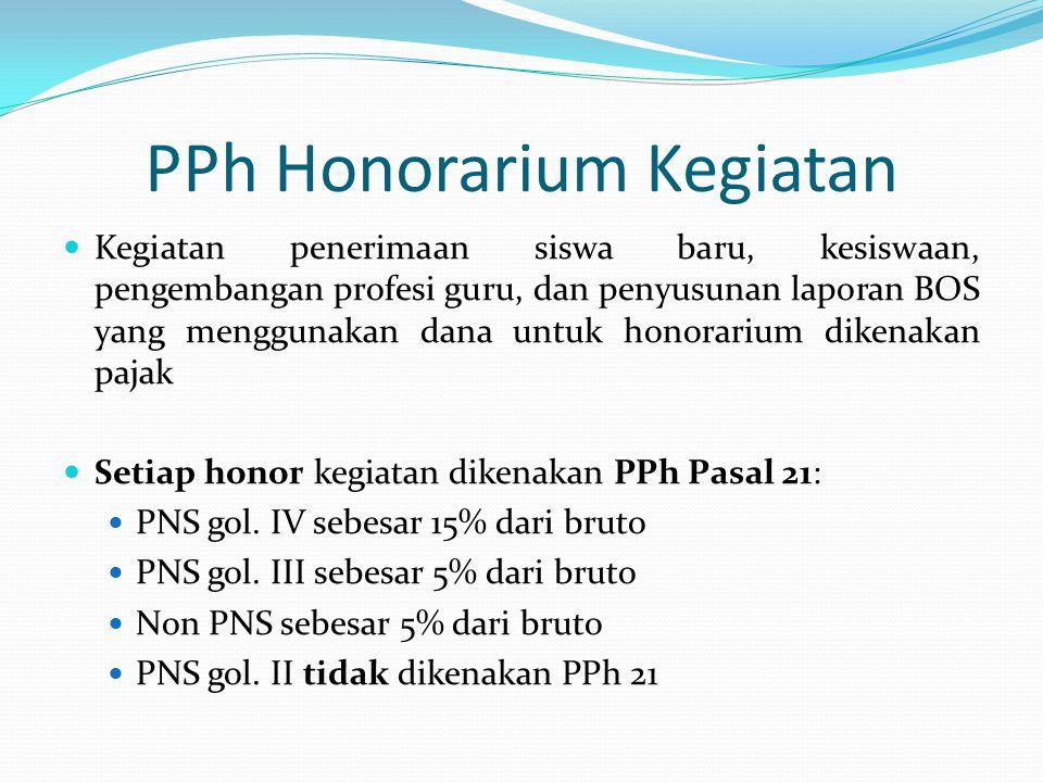 PPh Honorarium Kegiatan