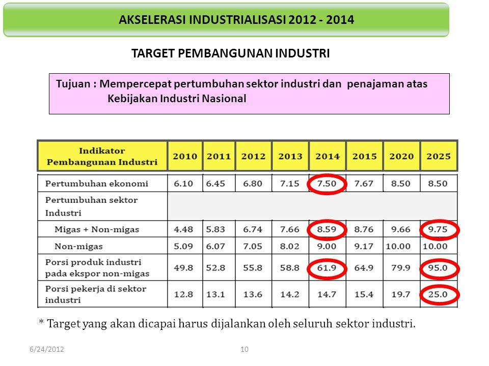 AKSELERASI INDUSTRIALISASI 2012 - 2014