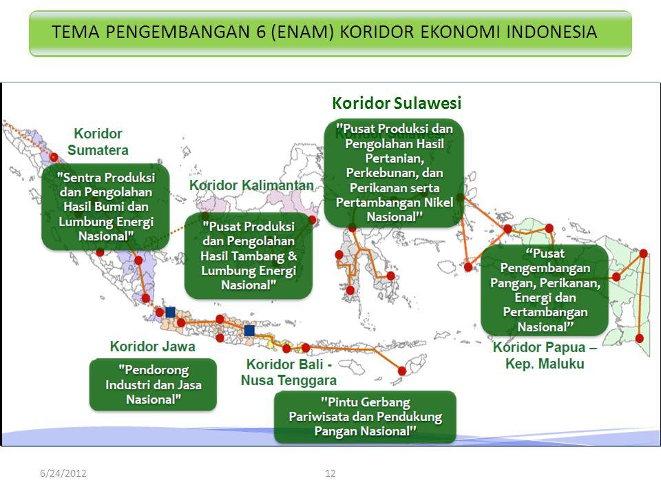TEMA PENGEMBANGAN 6 (ENAM) KORIDOR EKONOMI INDONESIA