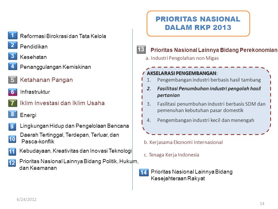 PRIORITAS NASIONAL DALAM RKP 2013 5 Ketahanan Pangan