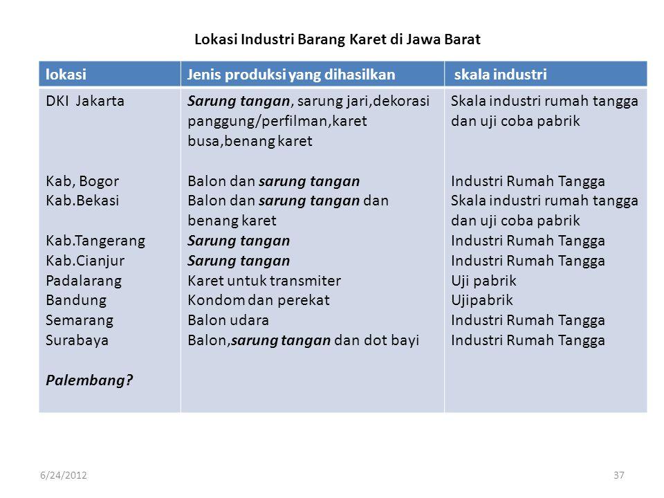 Lokasi Industri Barang Karet di Jawa Barat
