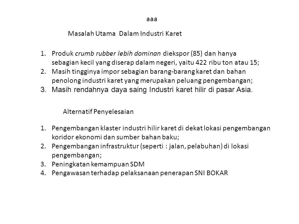 aaa Masalah Utama Dalam Industri Karet.