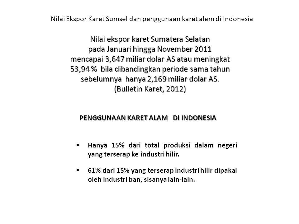 Nilai Ekspor Karet Sumsel dan penggunaan karet alam di Indonesia