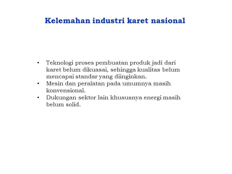 Kelemahan industri karet nasional