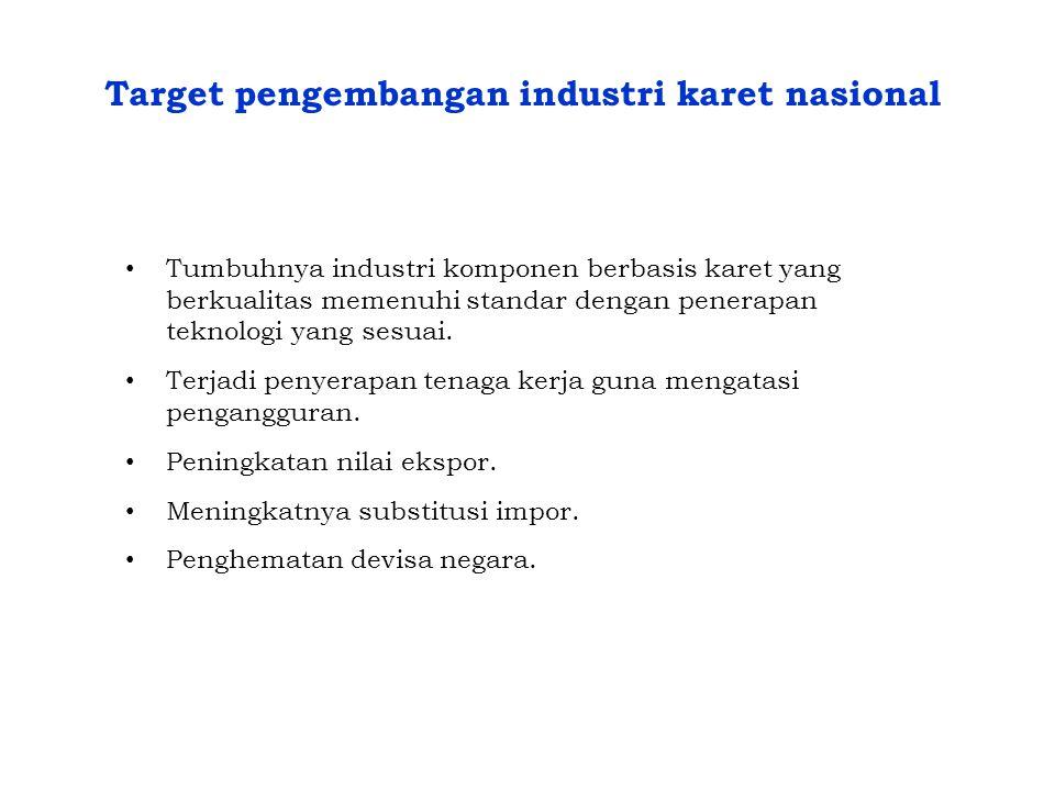 Target pengembangan industri karet nasional