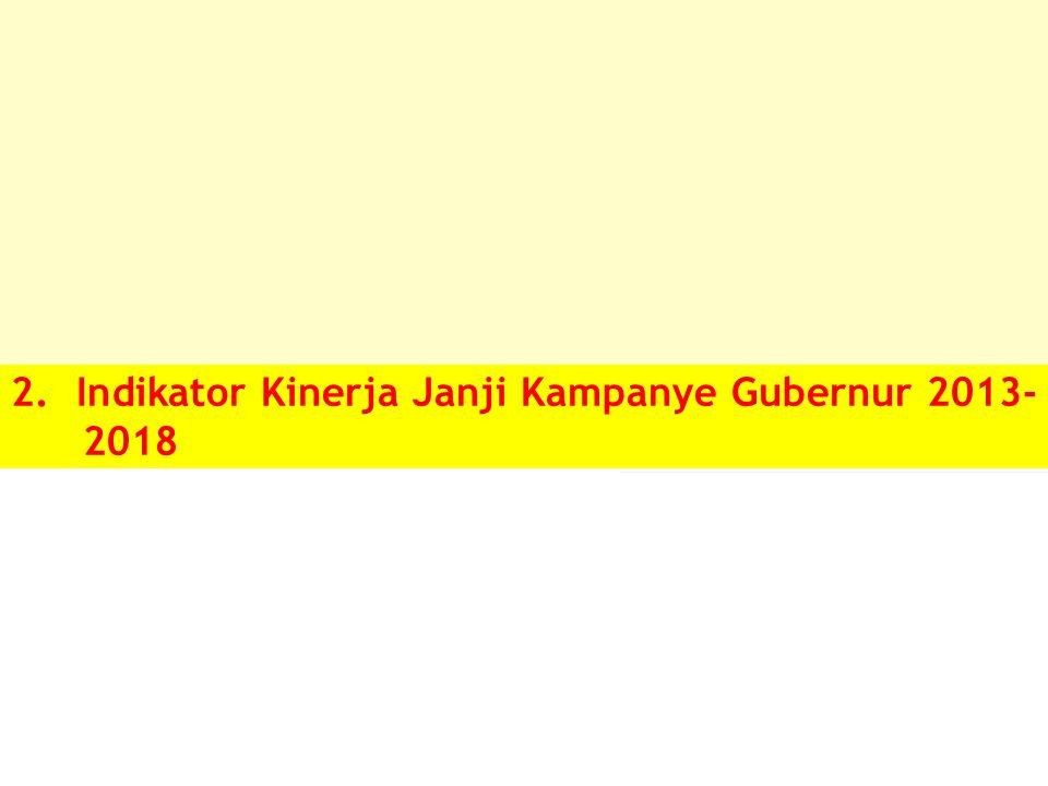 2. Indikator Kinerja Janji Kampanye Gubernur 2013-2018