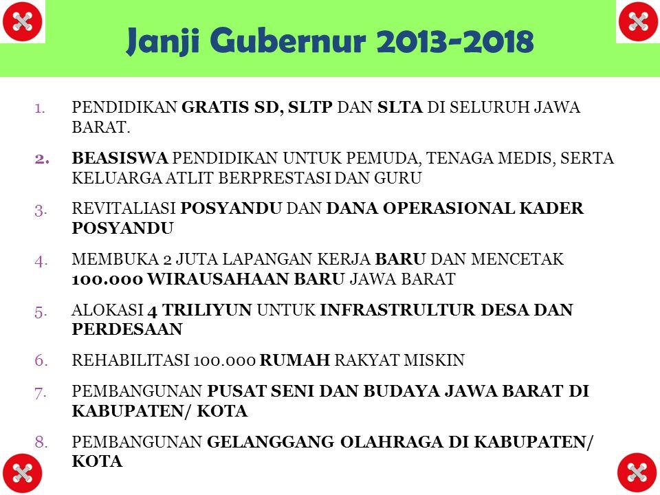 Janji Gubernur 2013-2018 PENDIDIKAN GRATIS SD, SLTP DAN SLTA DI SELURUH JAWA BARAT.