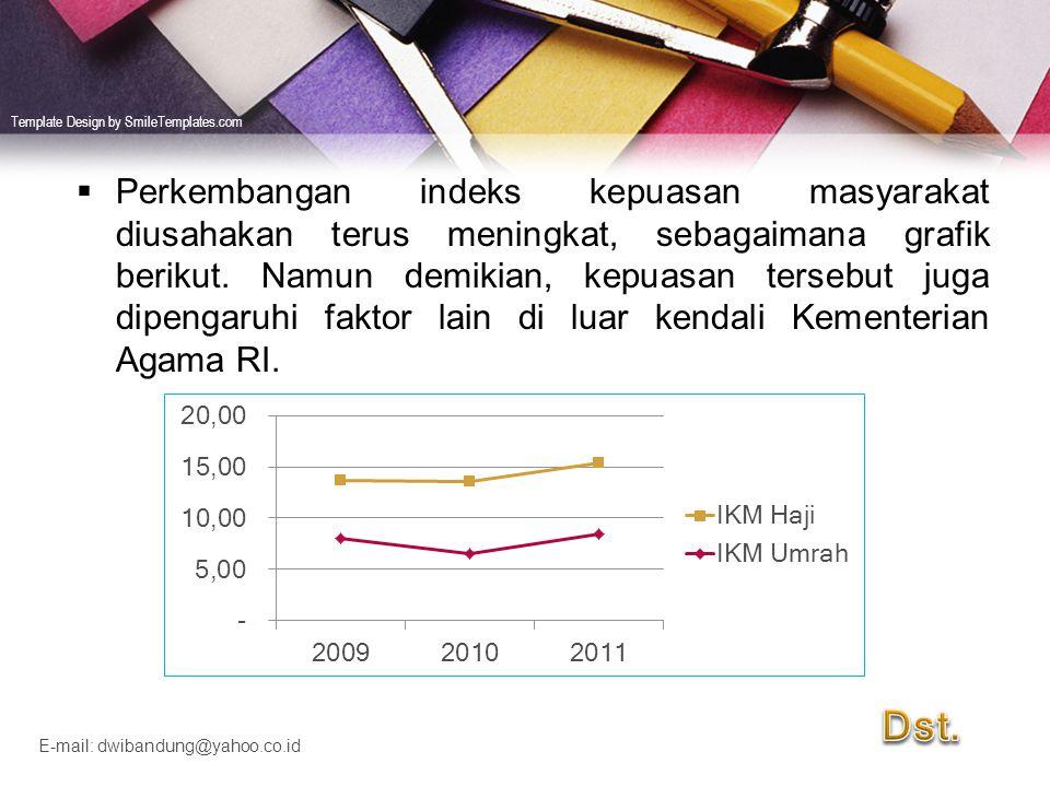 Perkembangan indeks kepuasan masyarakat diusahakan terus meningkat, sebagaimana grafik berikut. Namun demikian, kepuasan tersebut juga dipengaruhi faktor lain di luar kendali Kementerian Agama RI.