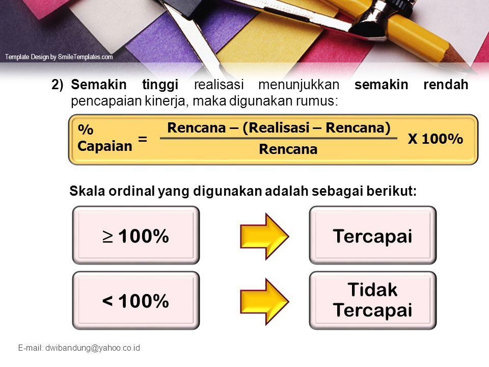 Rencana – (Realisasi – Rencana)