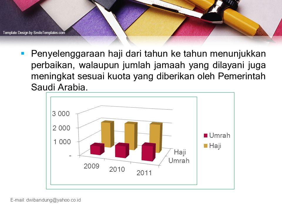 Penyelenggaraan haji dari tahun ke tahun menunjukkan perbaikan, walaupun jumlah jamaah yang dilayani juga meningkat sesuai kuota yang diberikan oleh Pemerintah Saudi Arabia.