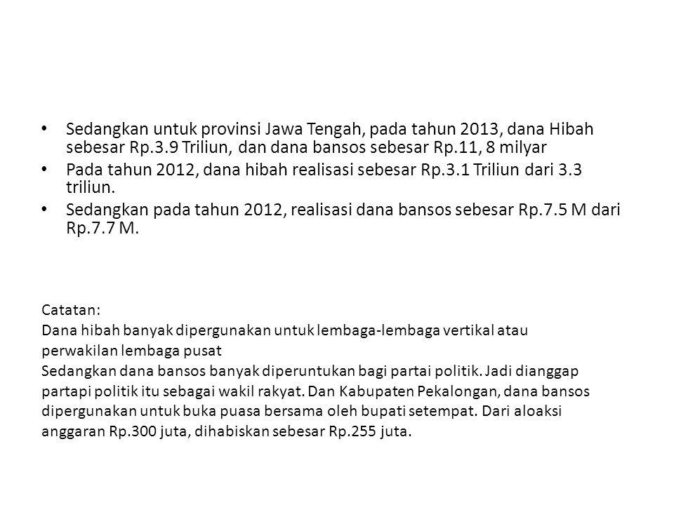 Sedangkan untuk provinsi Jawa Tengah, pada tahun 2013, dana Hibah sebesar Rp.3.9 Triliun, dan dana bansos sebesar Rp.11, 8 milyar
