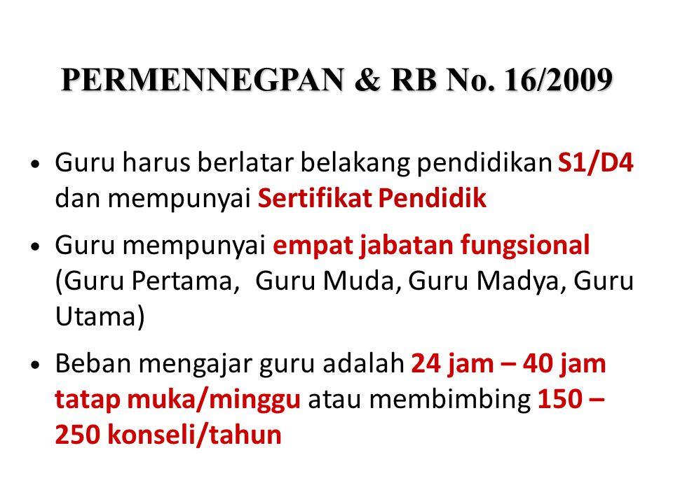 PERMENNEGPAN & RB No. 16/2009 Guru harus berlatar belakang pendidikan S1/D4 dan mempunyai Sertifikat Pendidik.