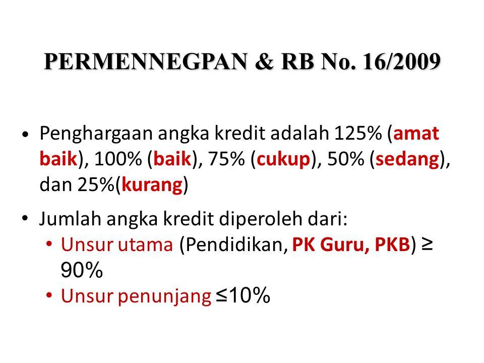 PERMENNEGPAN & RB No. 16/2009 Penghargaan angka kredit adalah 125% (amat baik), 100% (baik), 75% (cukup), 50% (sedang), dan 25%(kurang)