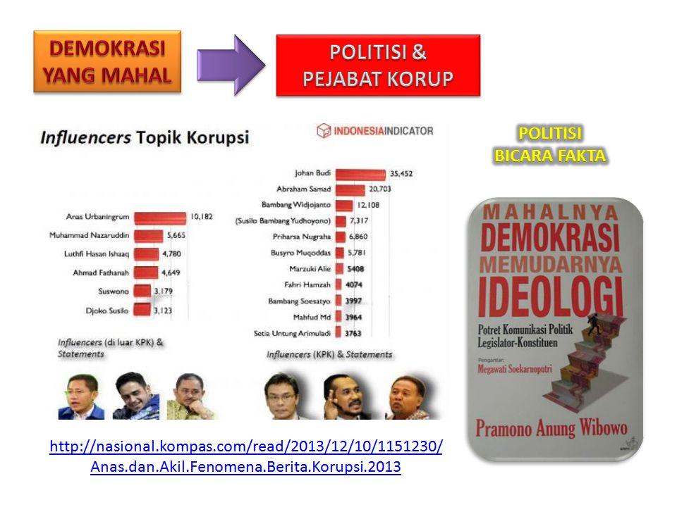 DEMOKRASI YANG MAHAL POLITISI & PEJABAT KORUP