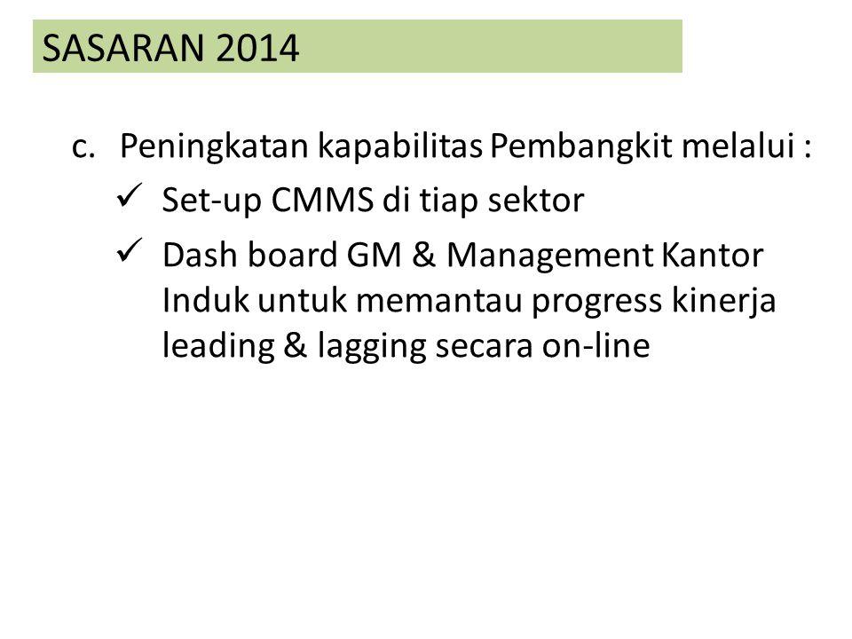 SASARAN 2014 Peningkatan kapabilitas Pembangkit melalui :