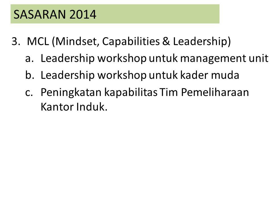 SASARAN 2014 MCL (Mindset, Capabilities & Leadership)