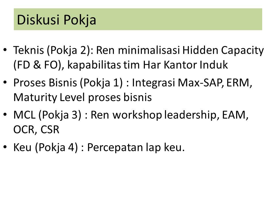 Diskusi Pokja Teknis (Pokja 2): Ren minimalisasi Hidden Capacity (FD & FO), kapabilitas tim Har Kantor Induk.