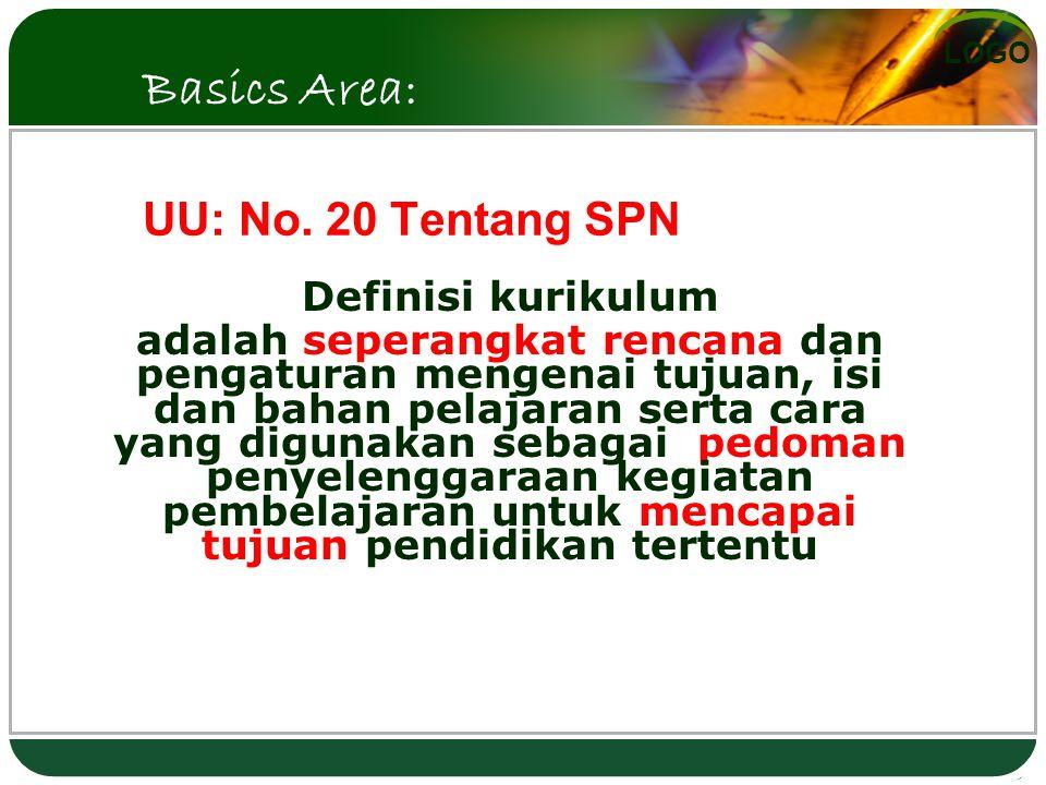 Basics Area: PENGERTIAN UU: No. 20 Tentang SPN
