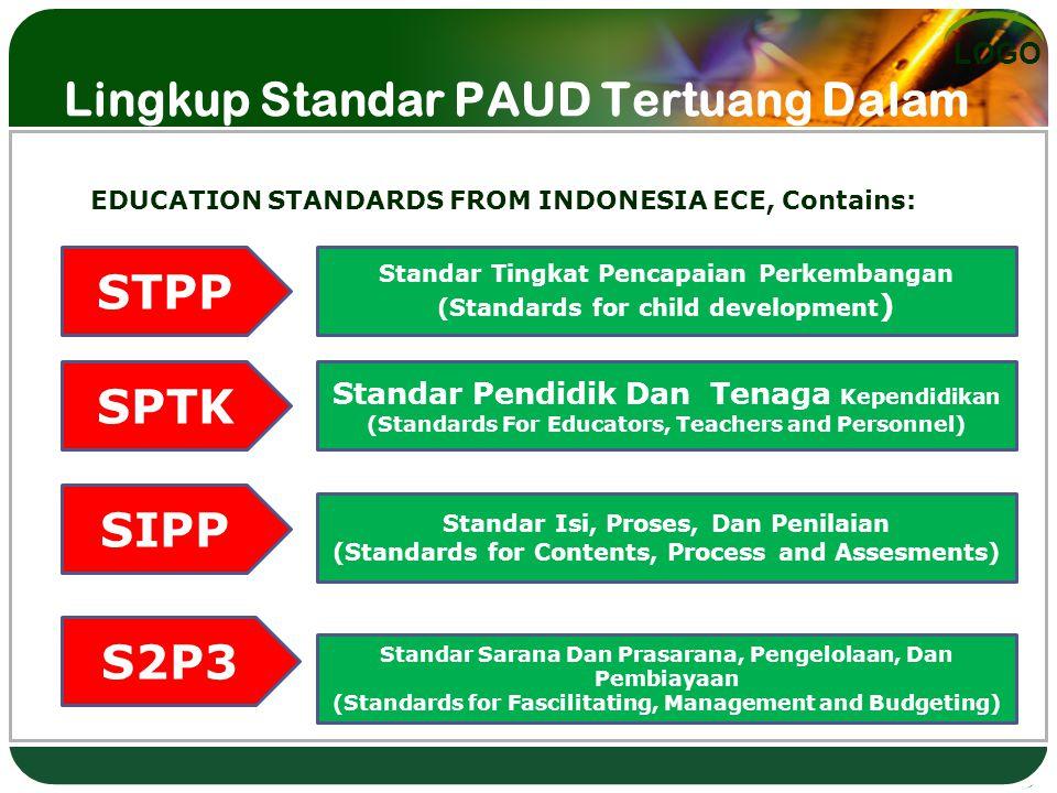 Lingkup Standar PAUD Tertuang Dalam PERMENDIKNAS 58/2009
