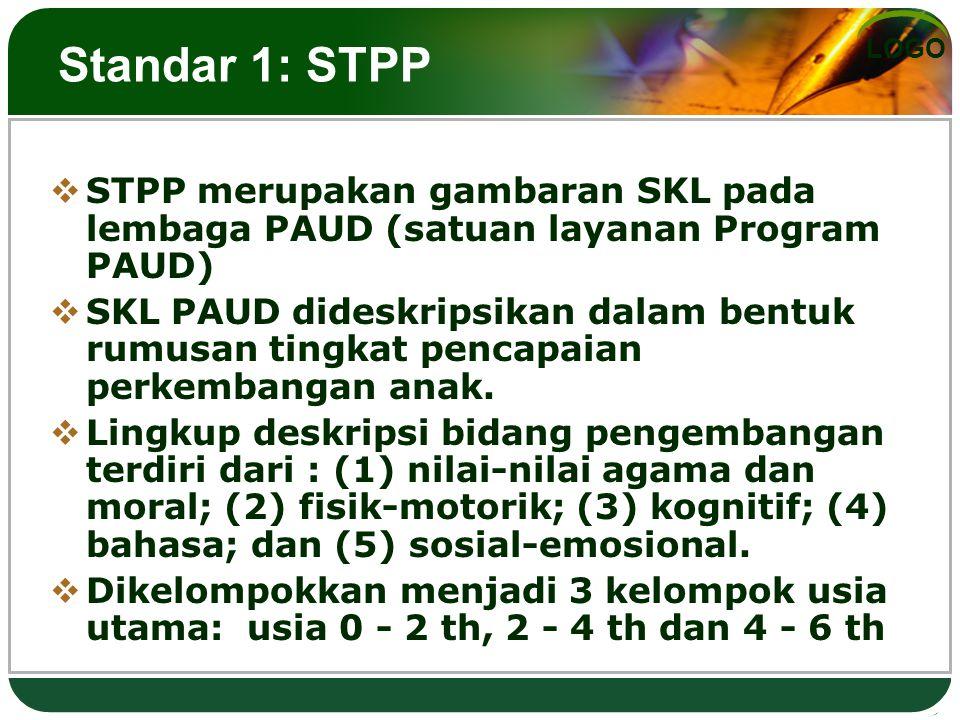 Standar 1: STPP STPP merupakan gambaran SKL pada lembaga PAUD (satuan layanan Program PAUD)