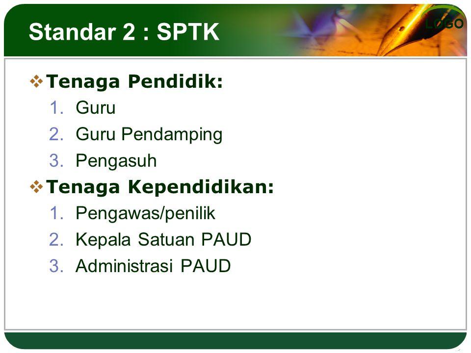 Standar 2 : SPTK Tenaga Pendidik: Guru Guru Pendamping Pengasuh