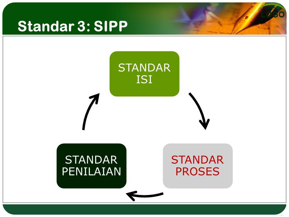 Standar 3: SIPP STANDAR ISI STANDAR PROSES STANDAR PENILAIAN