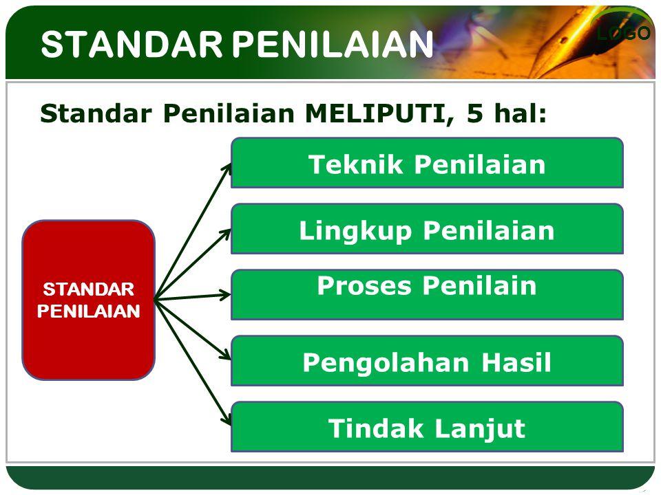 STANDAR PENILAIAN Standar Penilaian MELIPUTI, 5 hal: Teknik Penilaian