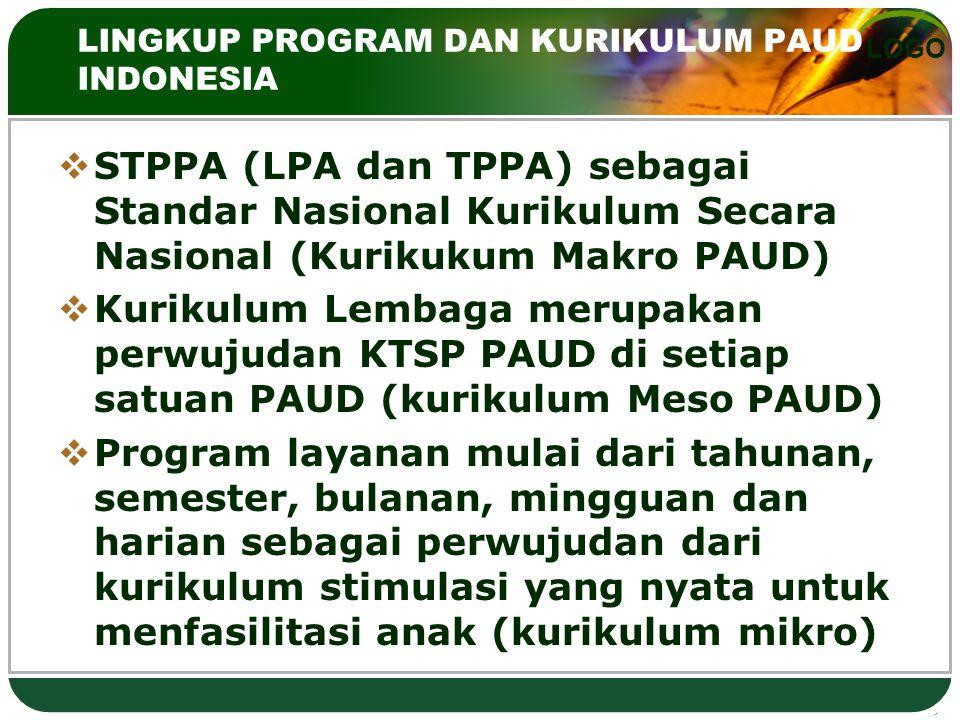 LINGKUP PROGRAM DAN KURIKULUM PAUD INDONESIA
