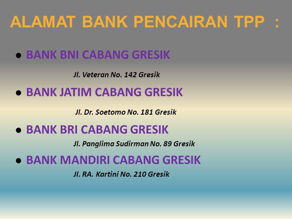ALAMAT BANK PENCAIRAN TPP :