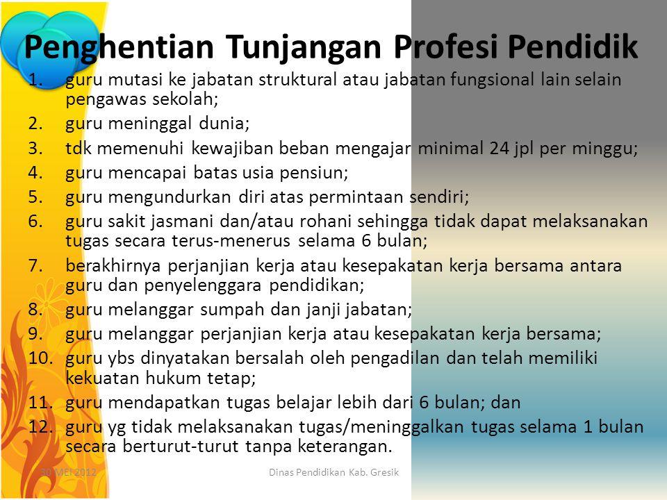 Penghentian Tunjangan Profesi Pendidik
