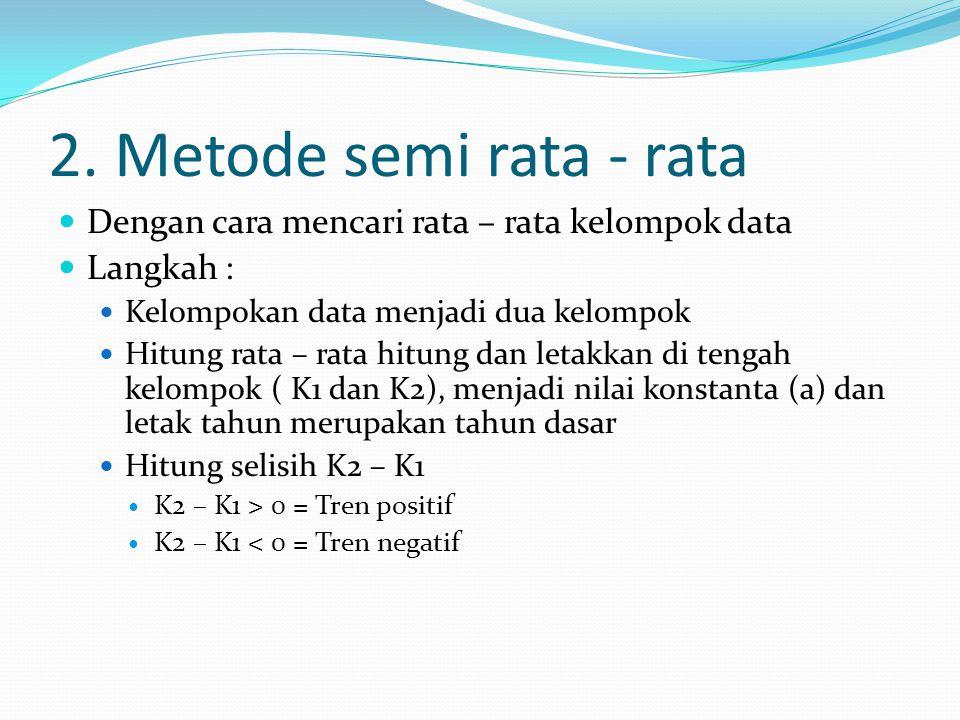 2. Metode semi rata - rata Dengan cara mencari rata – rata kelompok data. Langkah : Kelompokan data menjadi dua kelompok.