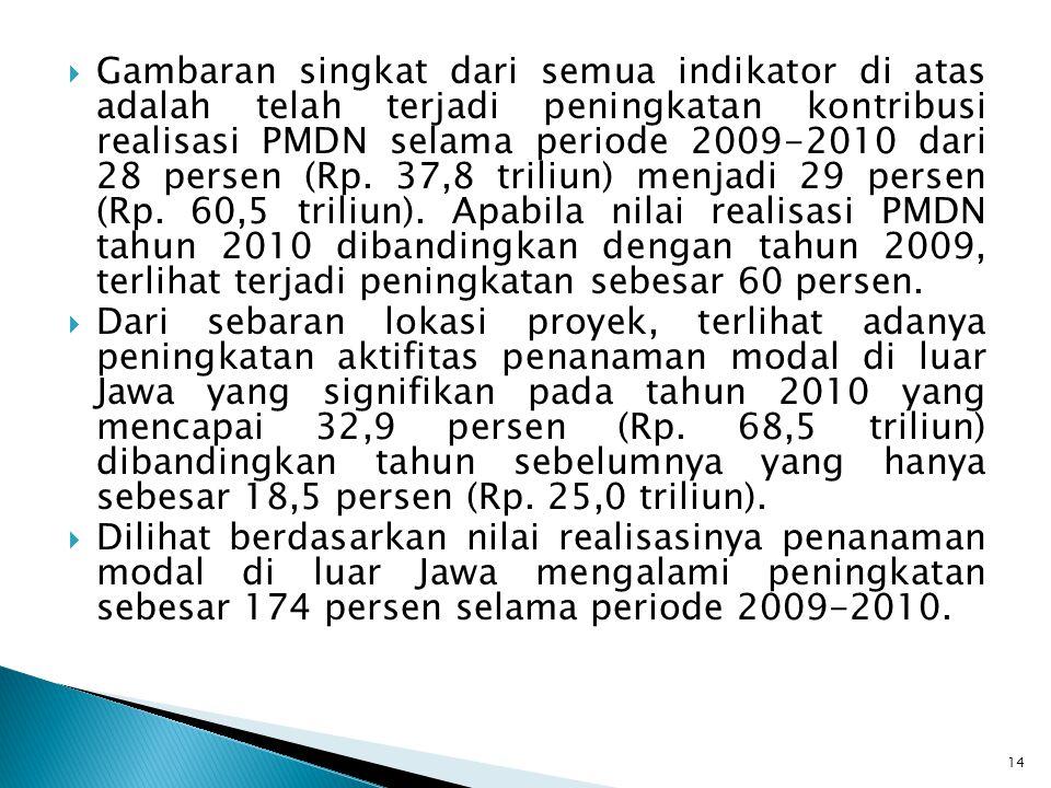 Gambaran singkat dari semua indikator di atas adalah telah terjadi peningkatan kontribusi realisasi PMDN selama periode 2009-2010 dari 28 persen (Rp. 37,8 triliun) menjadi 29 persen (Rp. 60,5 triliun). Apabila nilai realisasi PMDN tahun 2010 dibandingkan dengan tahun 2009, terlihat terjadi peningkatan sebesar 60 persen.