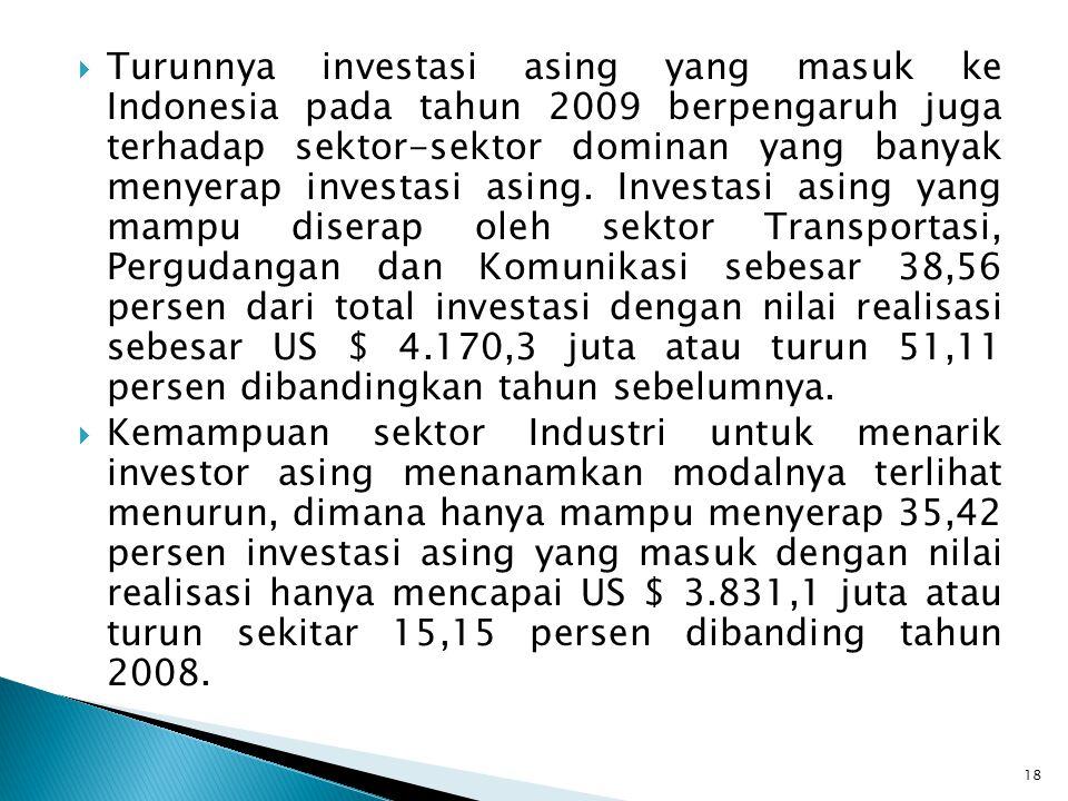Turunnya investasi asing yang masuk ke Indonesia pada tahun 2009 berpengaruh juga terhadap sektor-sektor dominan yang banyak menyerap investasi asing. Investasi asing yang mampu diserap oleh sektor Transportasi, Pergudangan dan Komunikasi sebesar 38,56 persen dari total investasi dengan nilai realisasi sebesar US $ 4.170,3 juta atau turun 51,11 persen dibandingkan tahun sebelumnya.