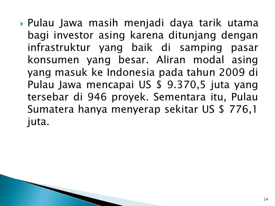 Pulau Jawa masih menjadi daya tarik utama bagi investor asing karena ditunjang dengan infrastruktur yang baik di samping pasar konsumen yang besar.