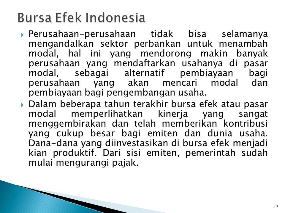Bursa Efek Indonesia