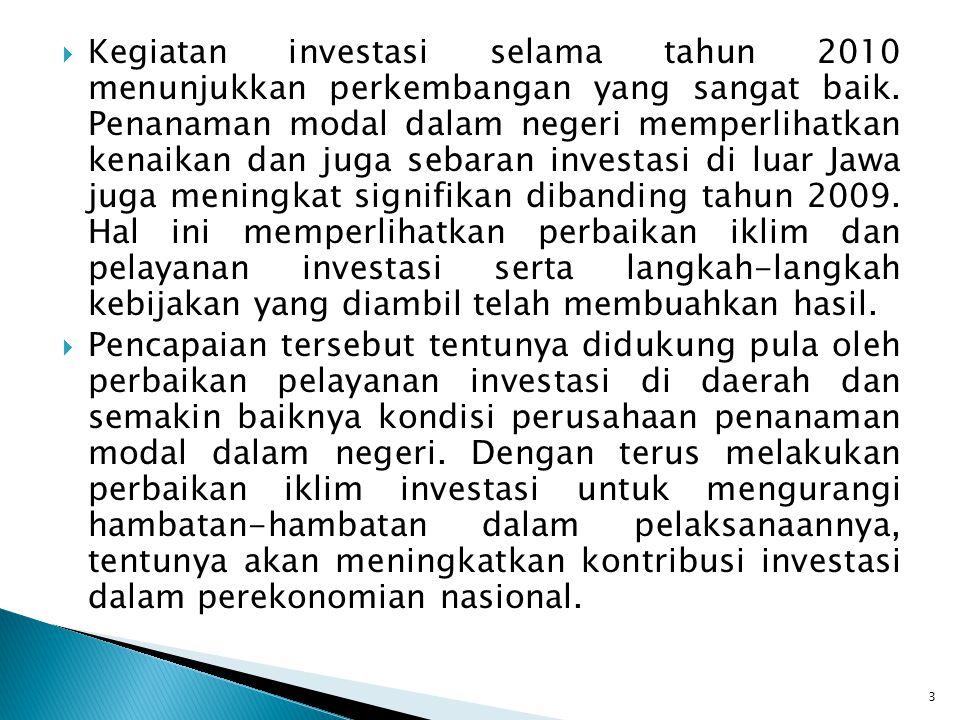 Kegiatan investasi selama tahun 2010 menunjukkan perkembangan yang sangat baik. Penanaman modal dalam negeri memperlihatkan kenaikan dan juga sebaran investasi di luar Jawa juga meningkat signifikan dibanding tahun 2009. Hal ini memperlihatkan perbaikan iklim dan pelayanan investasi serta langkah-langkah kebijakan yang diambil telah membuahkan hasil.