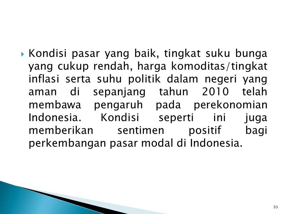 Kondisi pasar yang baik, tingkat suku bunga yang cukup rendah, harga komoditas/tingkat inflasi serta suhu politik dalam negeri yang aman di sepanjang tahun 2010 telah membawa pengaruh pada perekonomian Indonesia.
